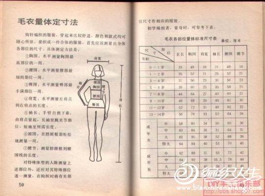 毛衣量体定寸法.jpg
