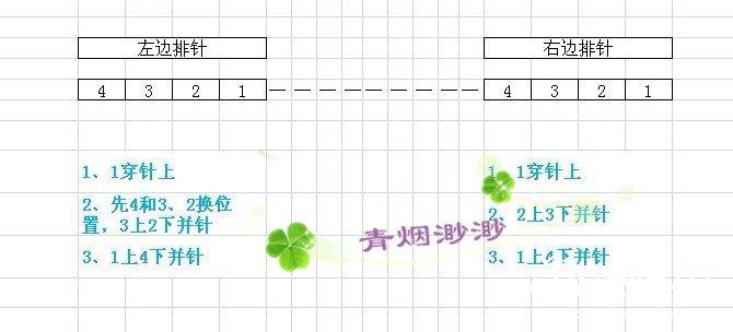 收针说明_副本.jpg