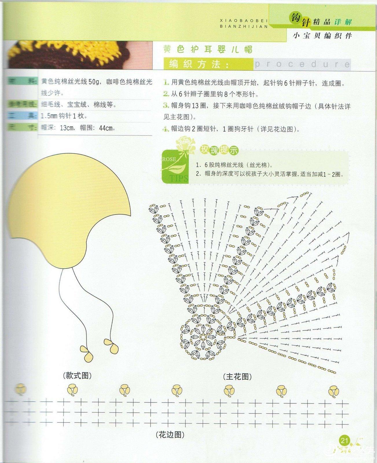 21黄色护耳婴儿帽图解.JPG