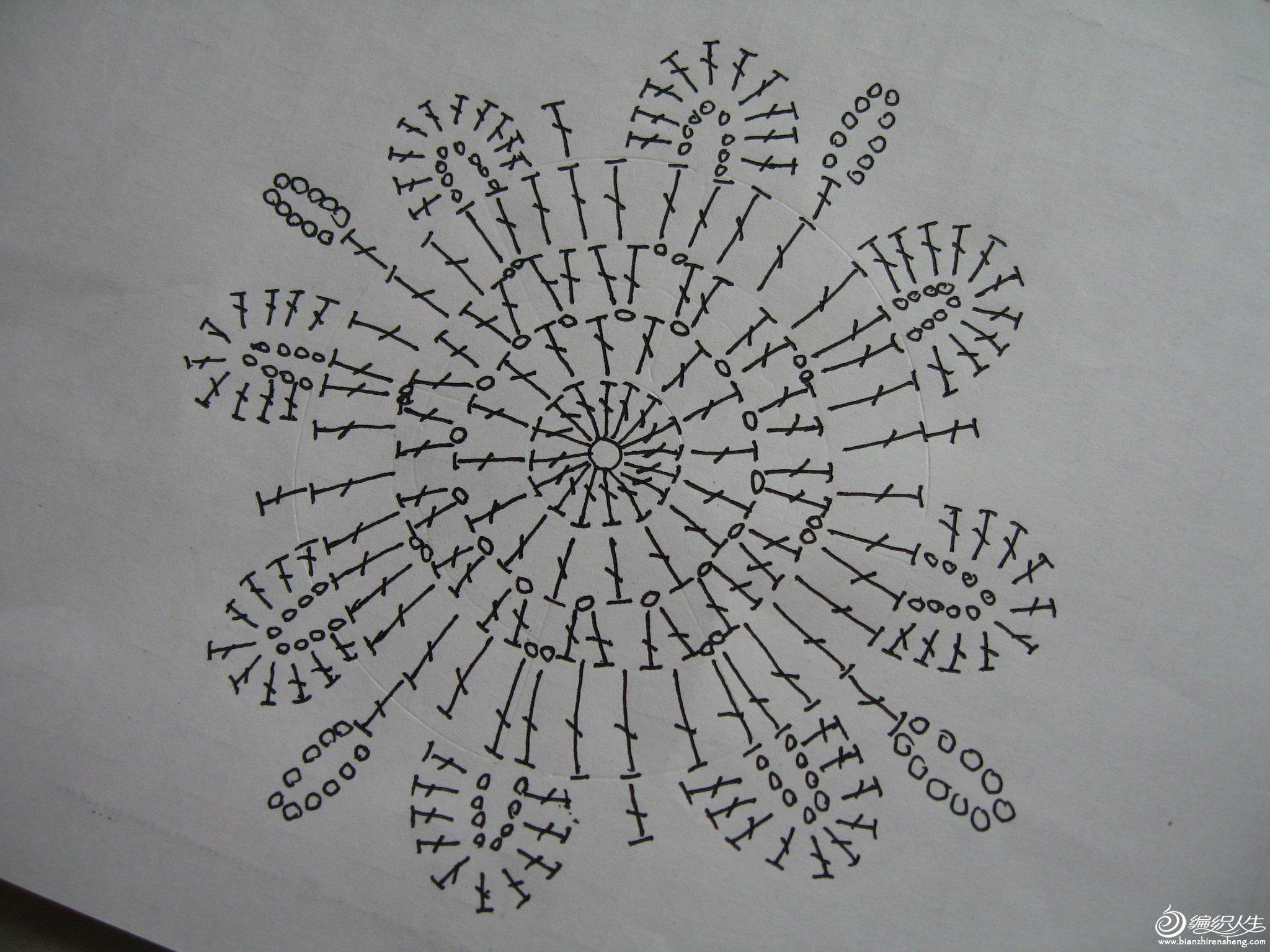 简笔画 手绘 线稿 2048_1536