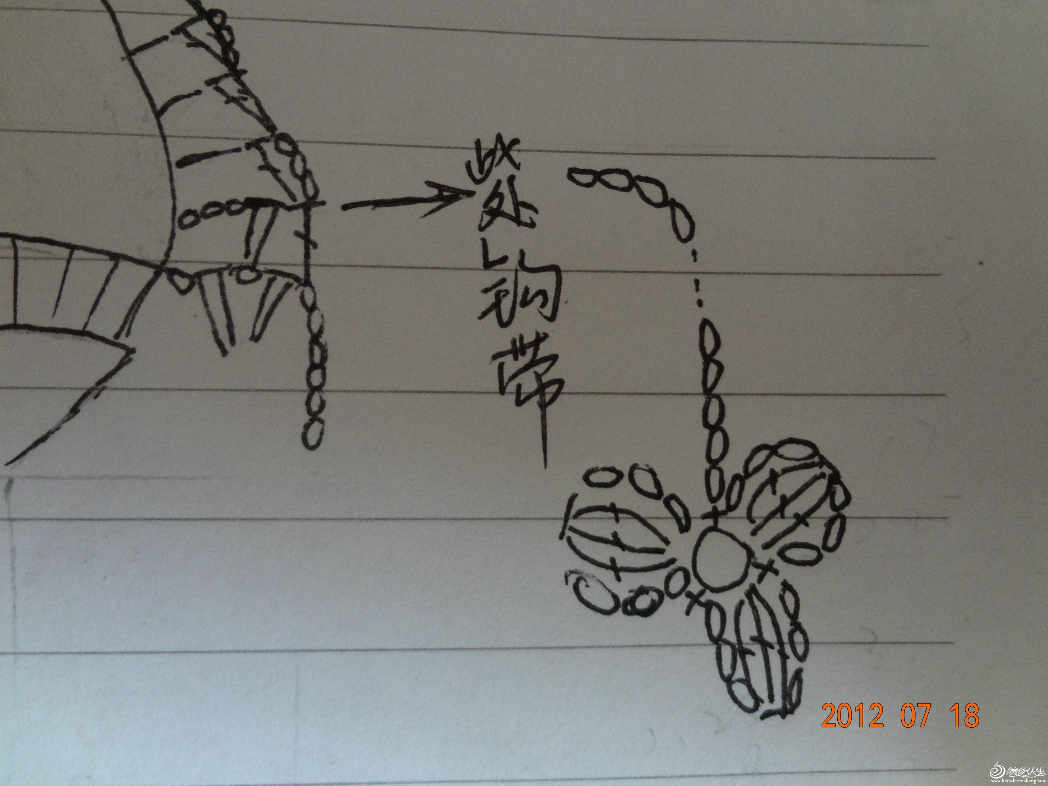 带子的长短自己调节,要长的就多钩些锁针