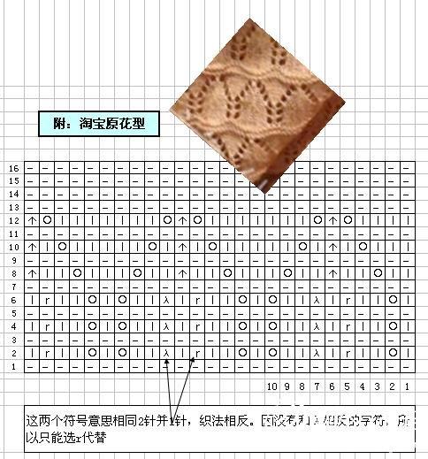2-淘宝原花型图.jpg
