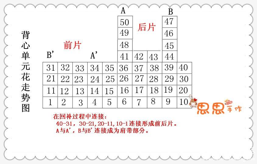 背心单元花走势图_副本.jpg