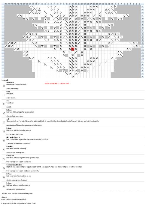 54576082_Chart_Flower[1].jpg