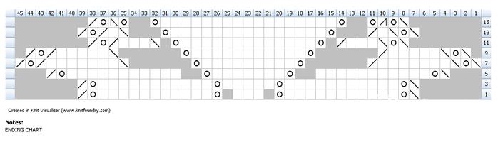 54576095_Chart_Ending[1].jpg