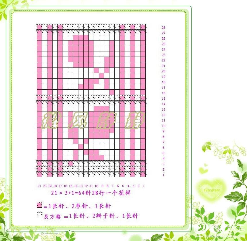 18玫瑰图解.jpg