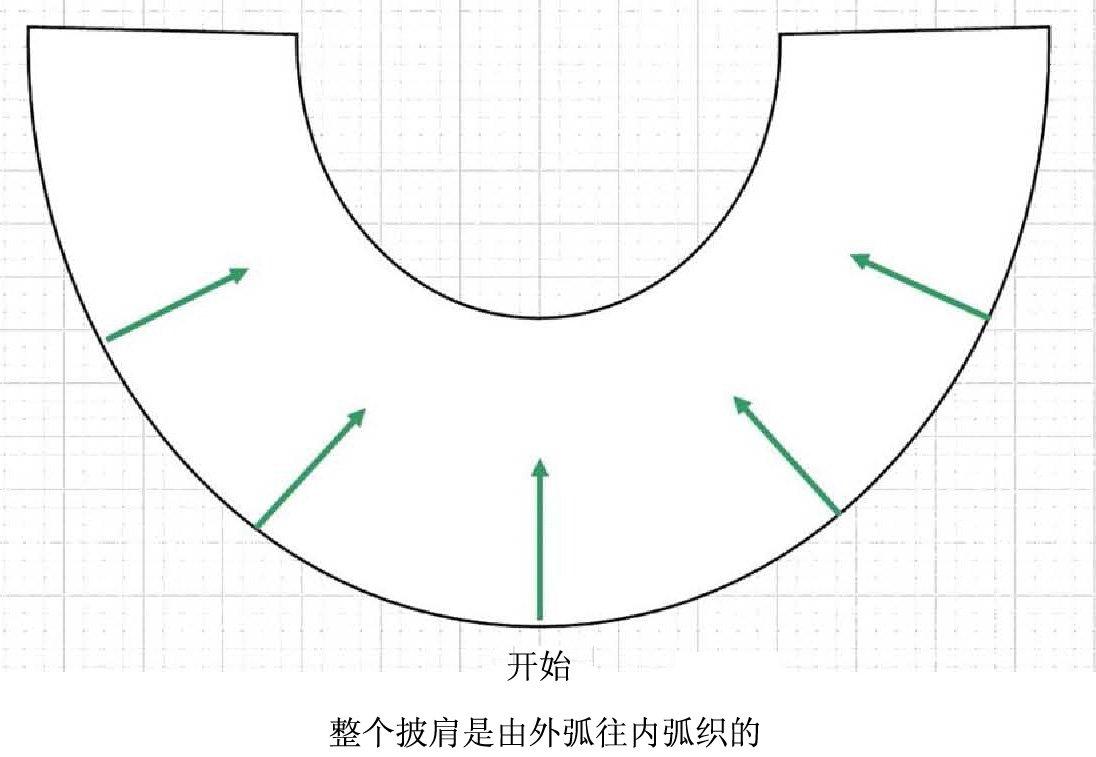 新月孔雀披肩Gamayun__eng_A4_页面_02(外形).jpg