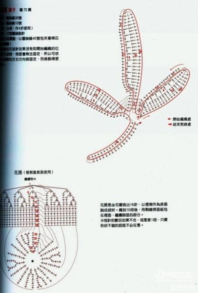 Clank серия учебников - то имитация моллюсков Пье - Счастливые вязание это - счастливый переплетения это