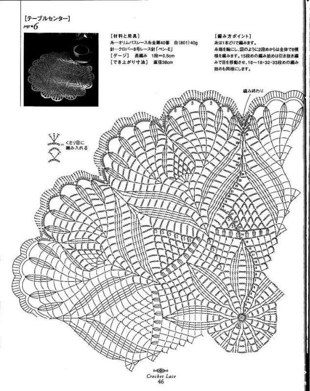 凤梨花手绘图片