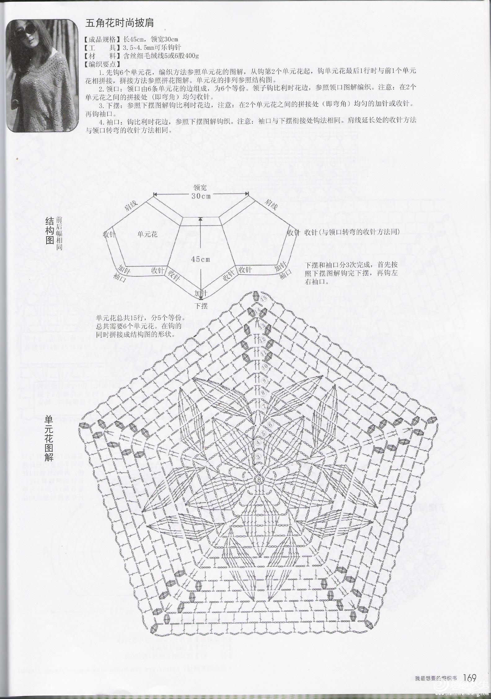五角花图解1.jpg