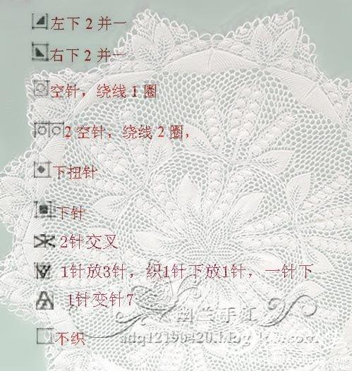 Mughetti编织符号说明.jpg
