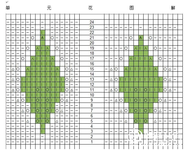 落叶单元花图解.jpg