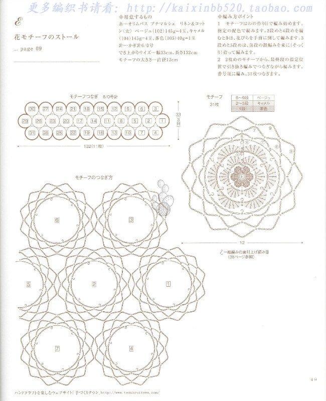 花朵图解.jpg