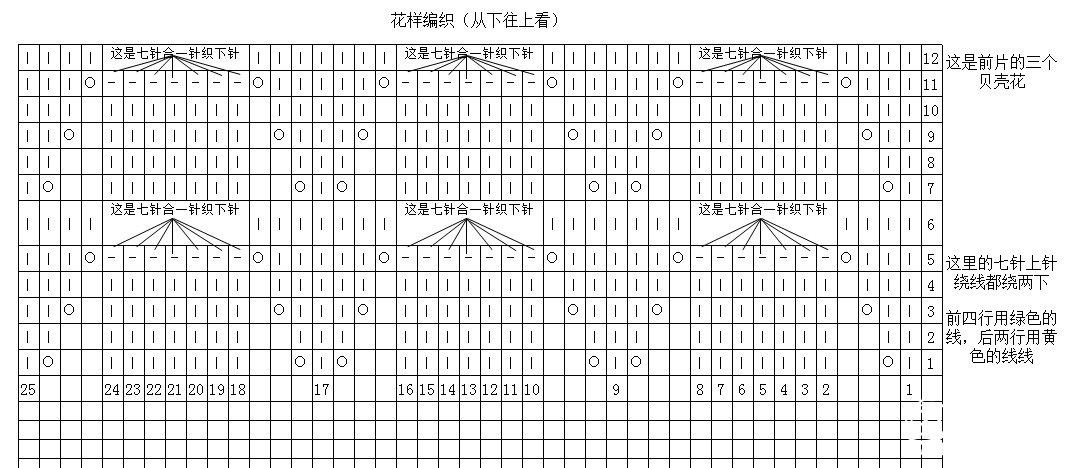 贝壳花图解.jpg