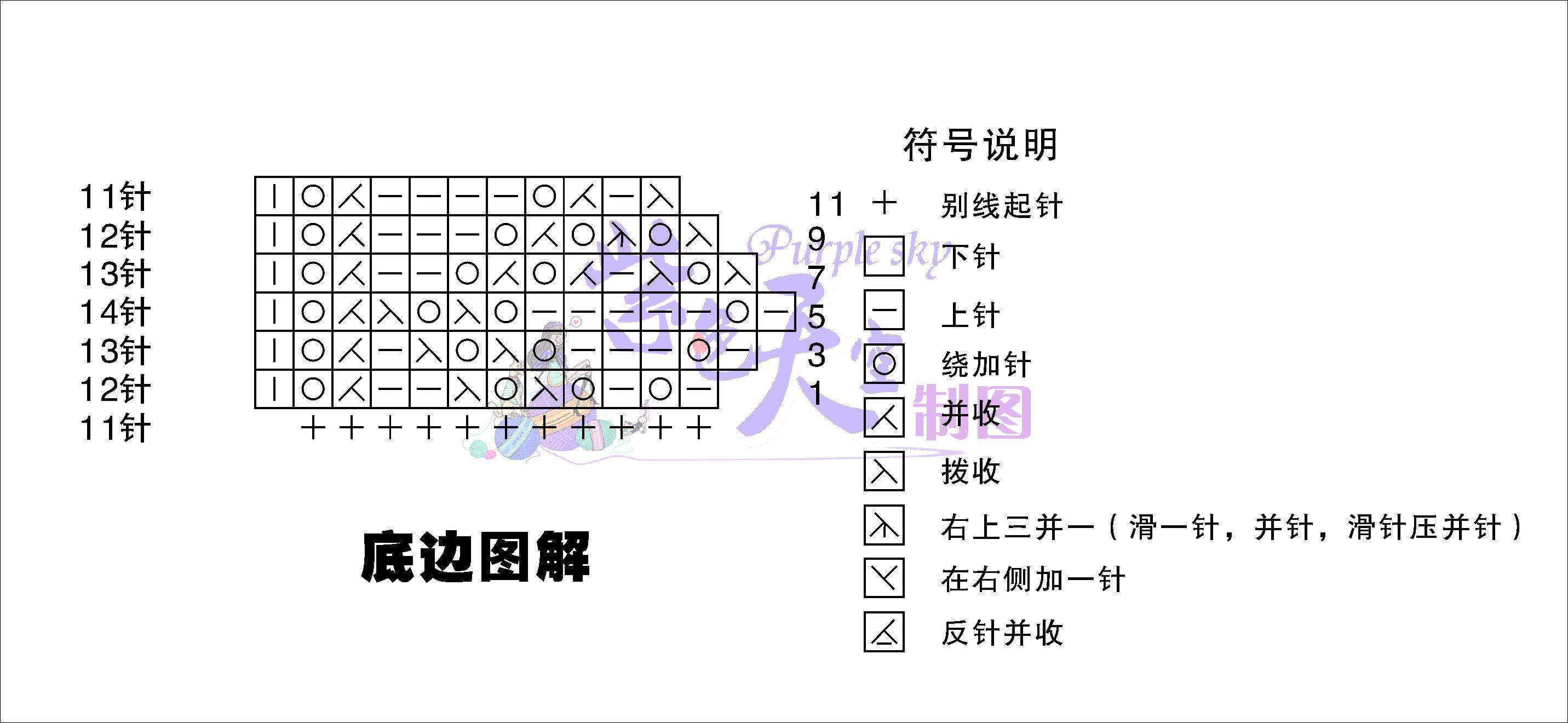 披肩围巾(底边图解).jpg