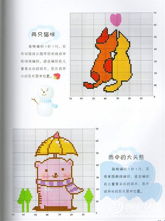 儿童毛衣图案系列——卡通人物,动物图案(三)