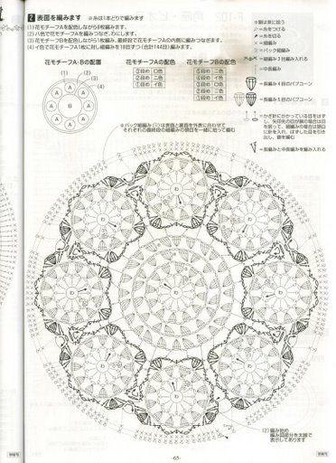 [家居] 圆形向日葵坐垫 - yn595959 - yn595959 彦妮