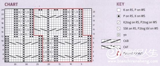麦穗针的织法步骤图解