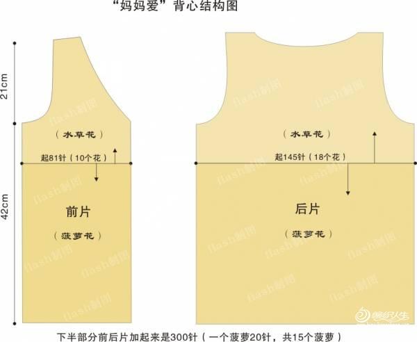 【妈妈爱】 开衫背心 (有自制结构图及图解) - 香棠儿 - flash的博客
