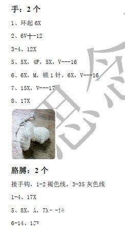 lalylala老鼠中文图解