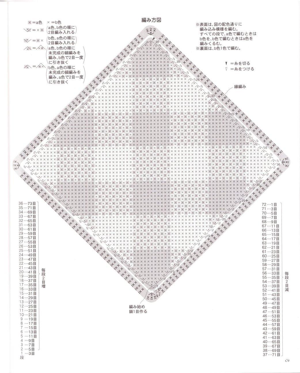 日文手工钩针编织坐垫高清图片