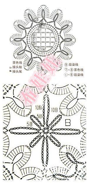 【布娃娃*手工】太阳花围巾——钩针向日葵花拼接