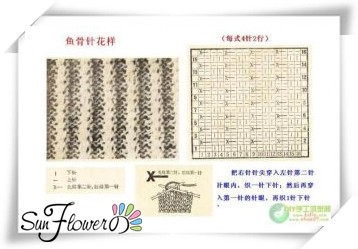 [帽子] Sunflowerの的手工——一款老少皆宜的漂亮帽子(有详细说明) - yn595959 - yn595959  彦妮