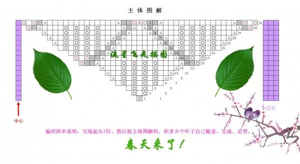 叶子绿了!花开了!—— 春天来了! - yao064 - 众里寻他千百度