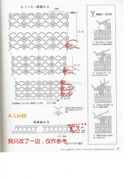 [套头衫] 【A-Lin】瑟瑟--幸运星裙式上衣201509 - yn595959 - yn595959 彦妮