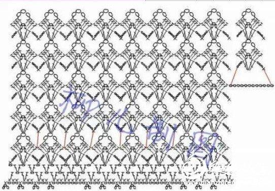 裙子钩了36组贝壳花 领子短针部分加了每4针加1针,因为这样的话,上