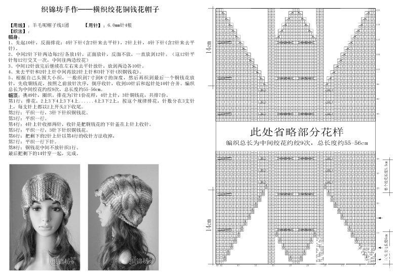 [帽子] 一片式韩版帽子(有图解~~)    kelanevy - yn595959 - yn595959 彦妮