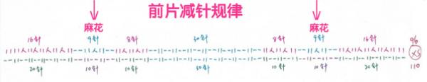 【引用仿衣】灰色扭花毛衣{ 附图解及编织过程 } - 壹一 - 壹一编织博客