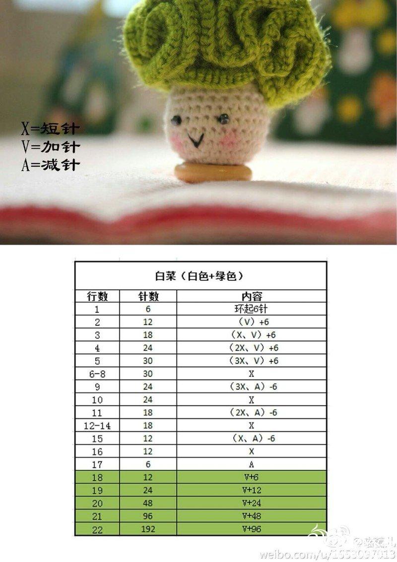 [家居饰品] 特别适合新手的白菜钥匙链 - yn595959 - yn595959 彦妮