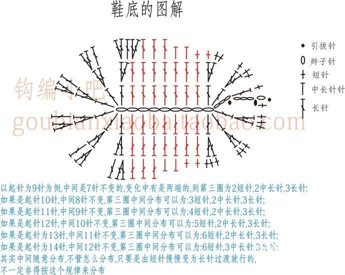编织教程 粉嫩花朵钩针宝宝鞋编织教程  作品介绍: (宝宝钩针鞋子