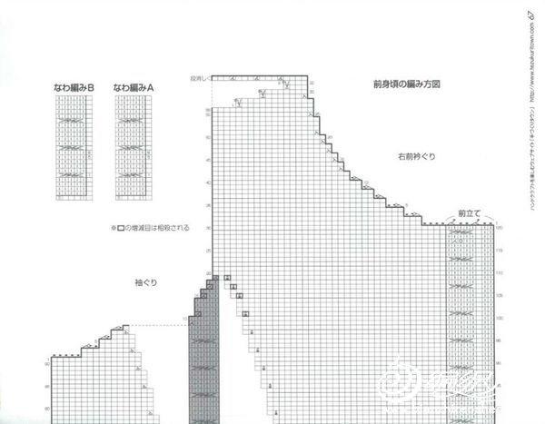 [开衫] 【倒春寒手作】浓墨淋漓--端庄小香风短外套 - yn595959 - yn595959 彦妮