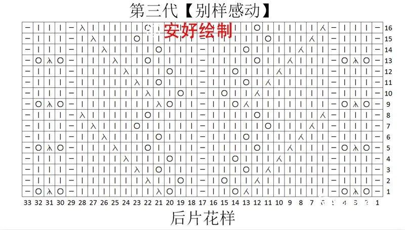 [套头] 【别样感动】第三代图解 - yn595959 - yn595959 彦妮