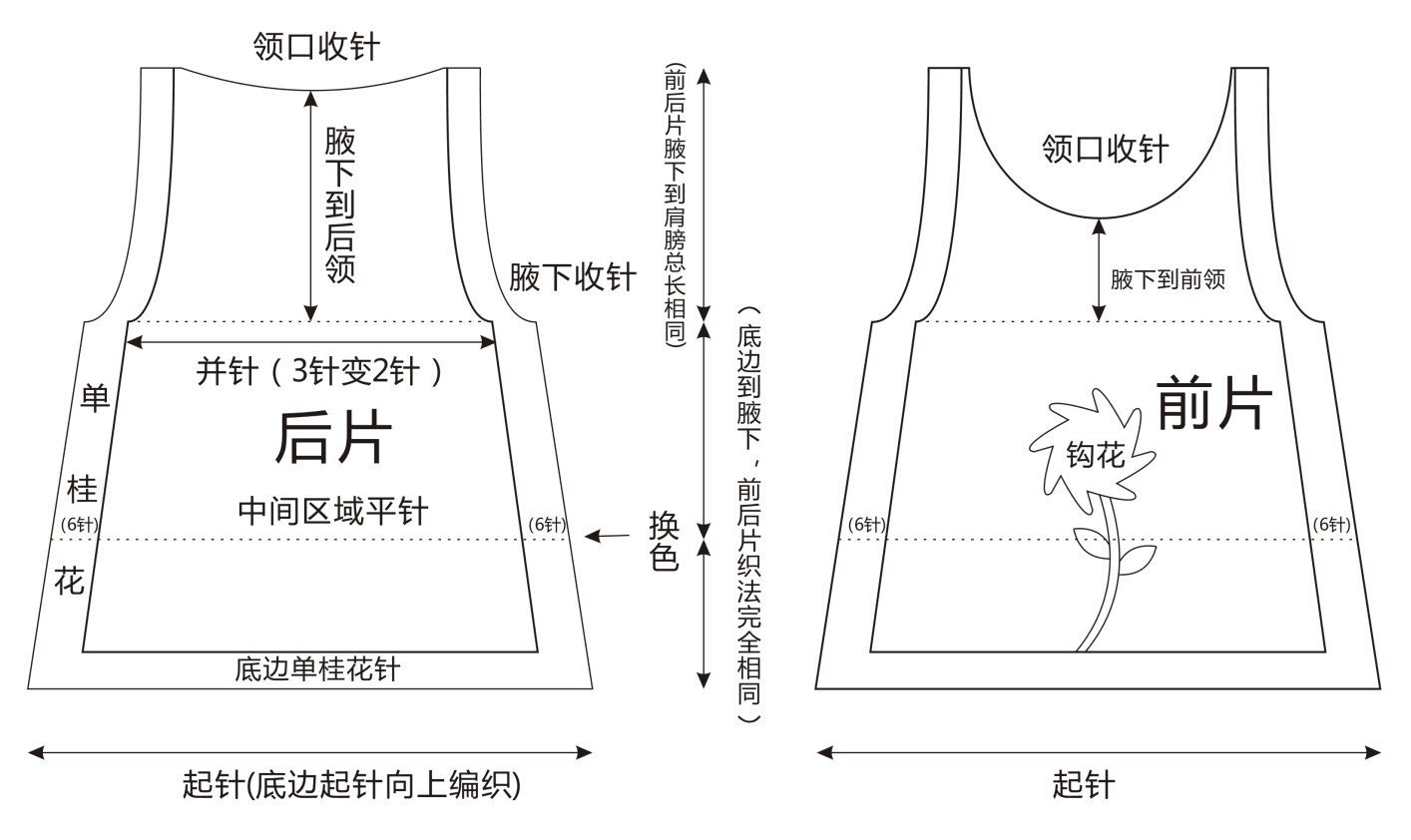 2-1-7,余下55针,从腋下起向上织6-7厘米进行前领口的收针, 中间平留17