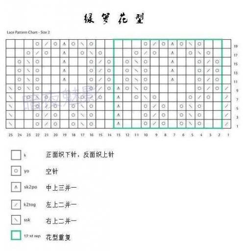 [套头衫] 【暗夜魅影】--绿 箩--清凉短袖(附图解) - yn595959 - yn595959 彦妮