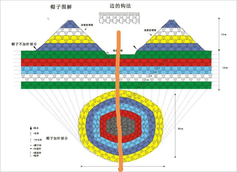 刘亦菲彩虹衣编织图解教程