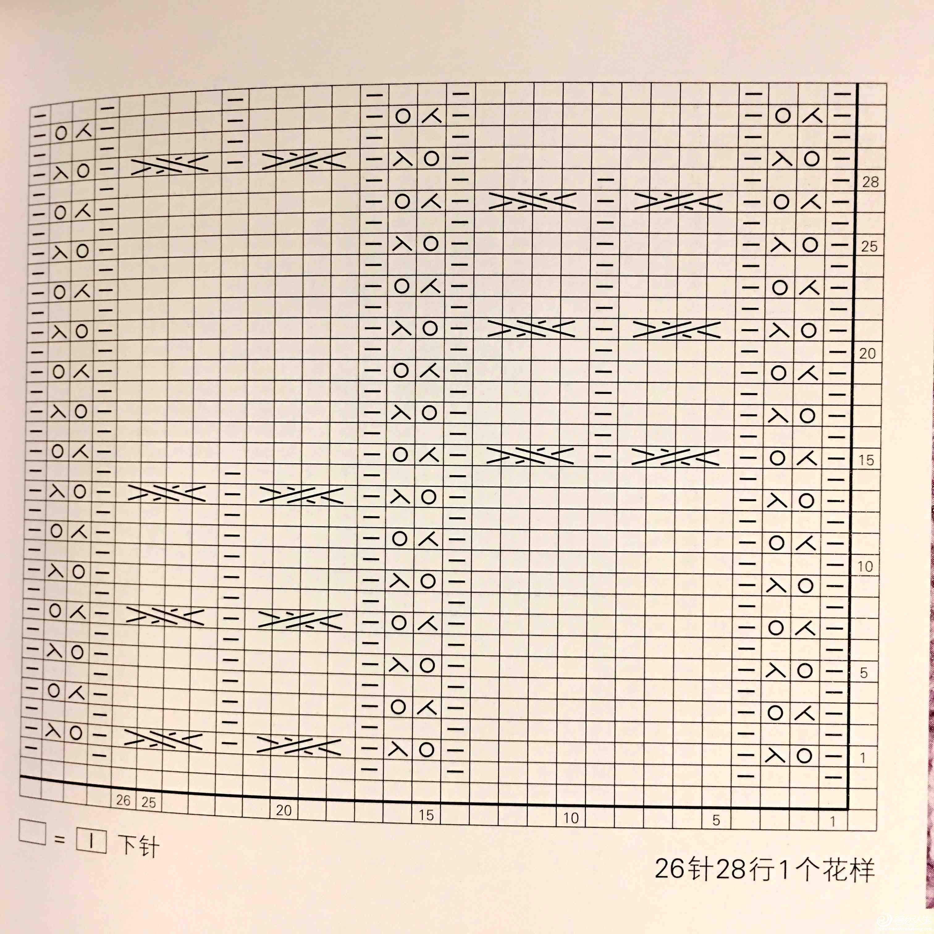 【引用】阡陌纵横 - 壹一 - 壹一编织博客