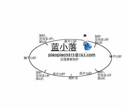 【蓝小落】粉蓝云落-秋冬厚款仿外网套衫 - 蓝小落 - 蓝小落的博客