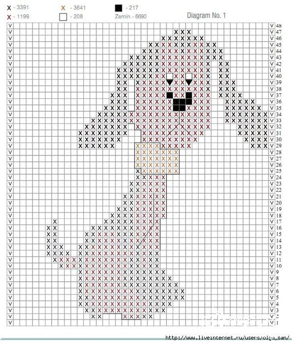 狗狗毛衣图案
