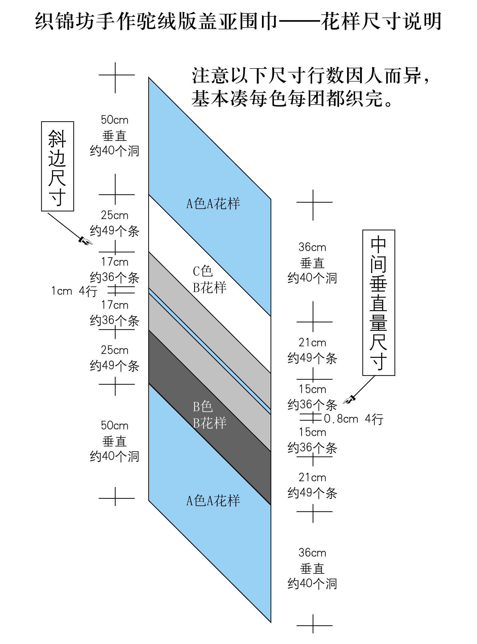织锦坊盖亚披肩图解2.jpg