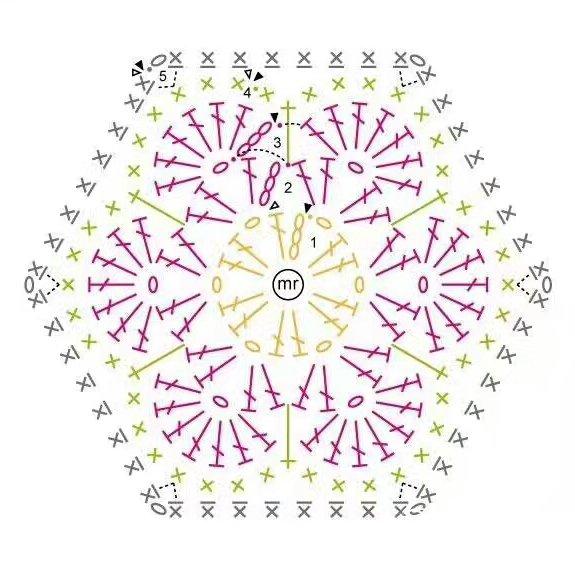 钩针六边形花样