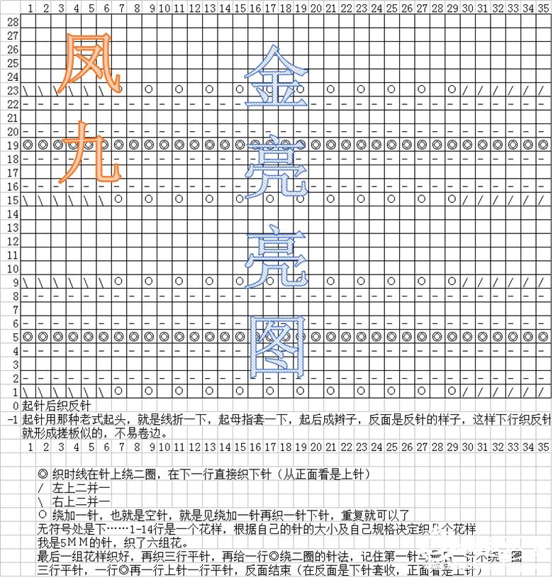 凤九图解 1.png