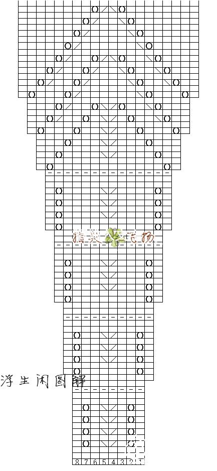 从上往下织:别线起针11号棒针挑160针20个花型,照图解织圆肩花型