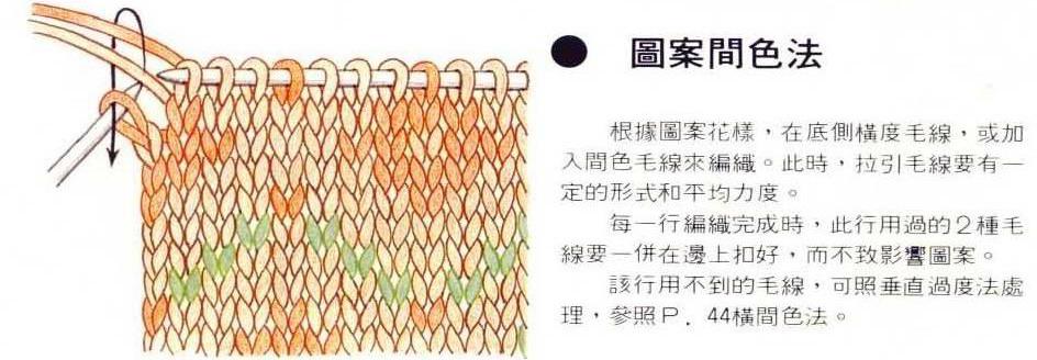 就是把另一条不用的线也编进去,比如说现在我要织红色的线,白线不用。右手拿针织红线,左手拿白线和左边的