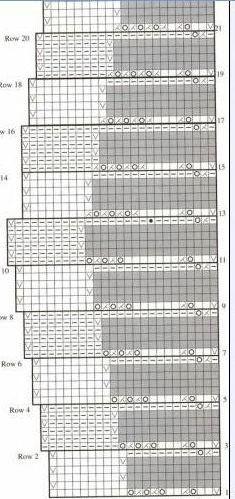 这是边的编织图示