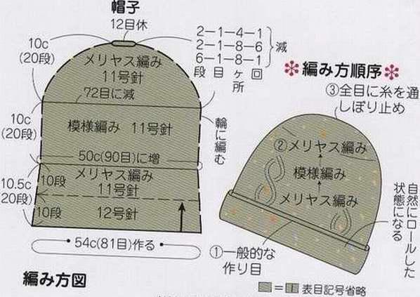 麻花帽编织图1.jpg