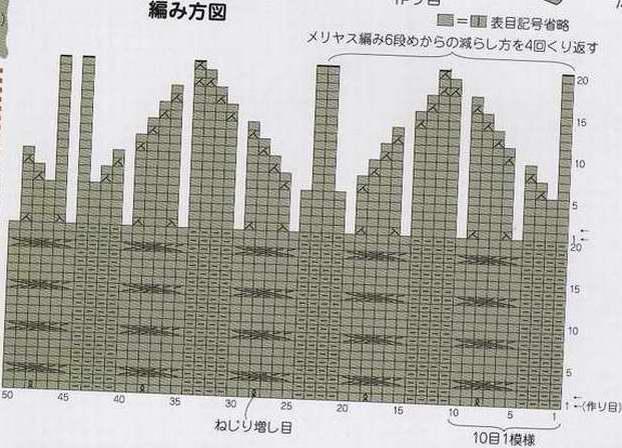 麻花帽编织图2.jpg